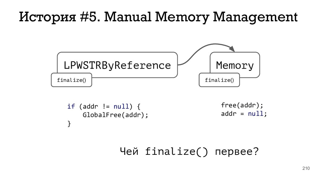 210 История #5. Manual Memory Management LPWSTR...