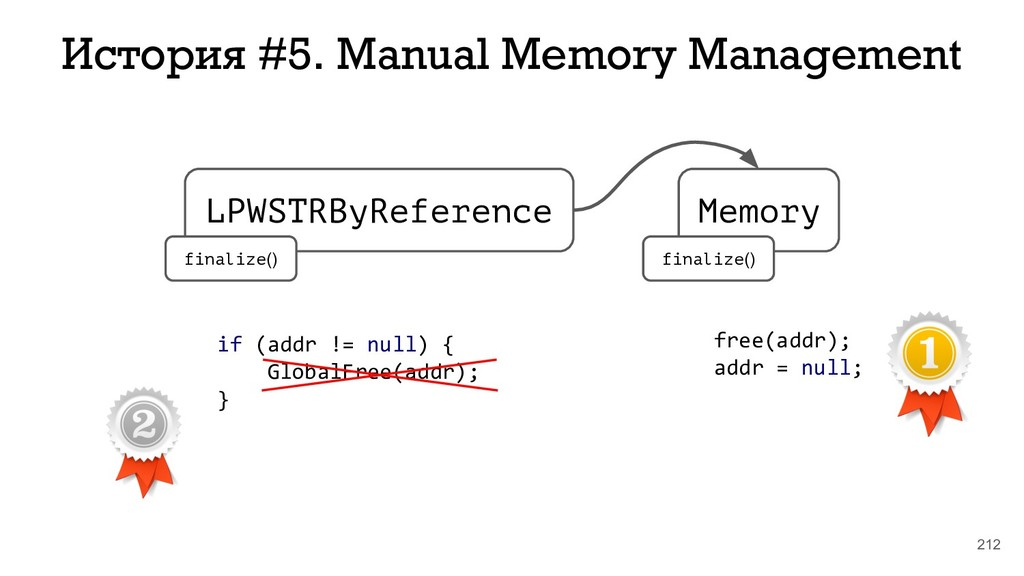 212 История #5. Manual Memory Management LPWSTR...