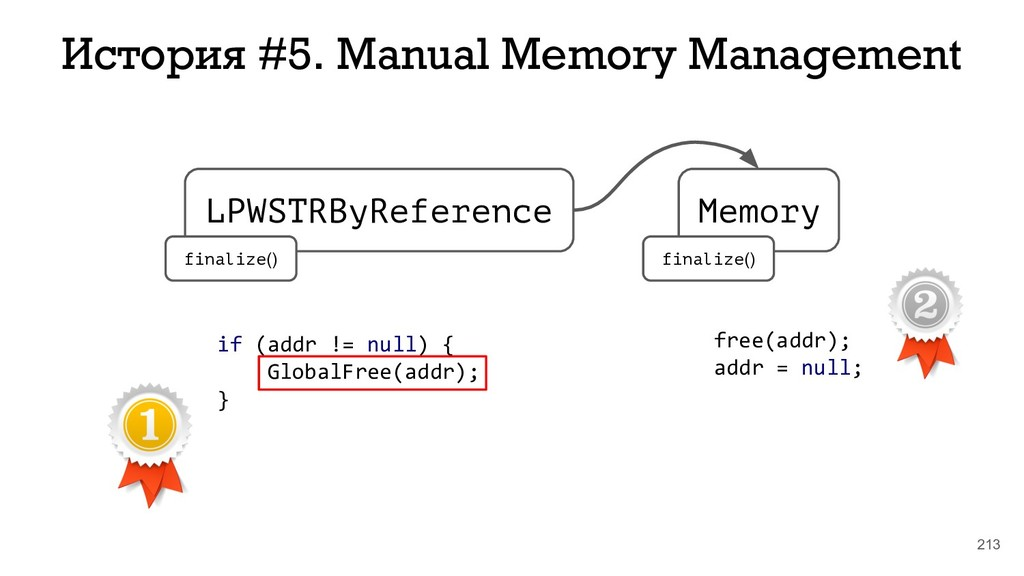 213 История #5. Manual Memory Management LPWSTR...