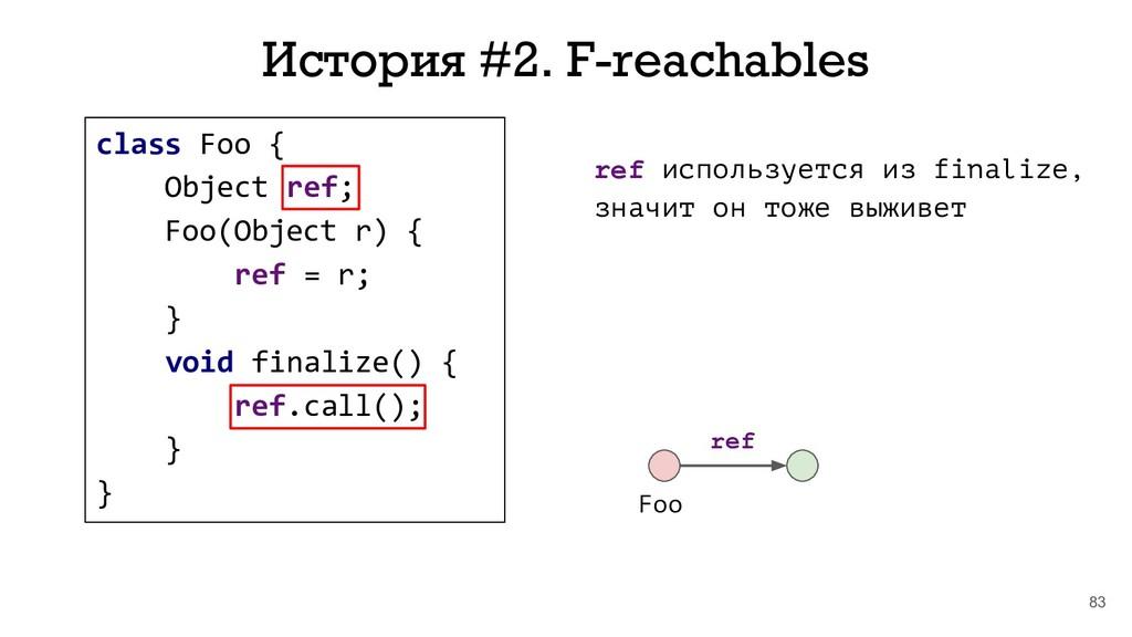 class Foo { Object ref; Foo(Object r) { ref = r...
