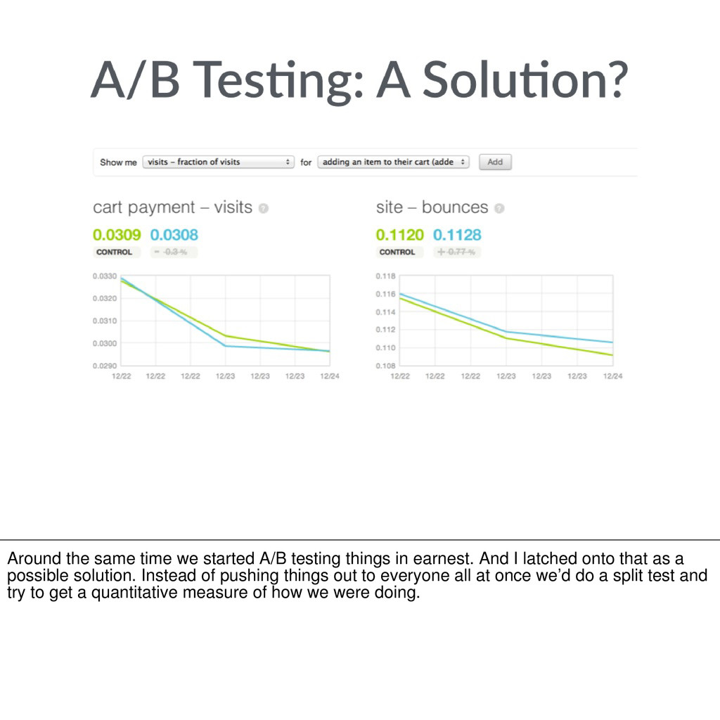 Around the same time we started A/B testing thi...
