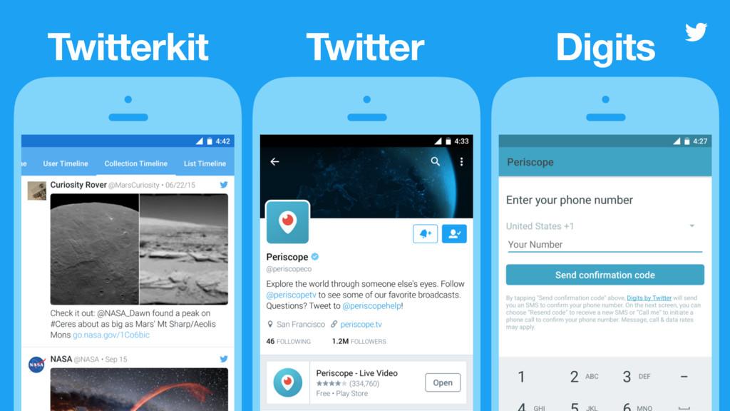 Twitterkit Twitter Digits