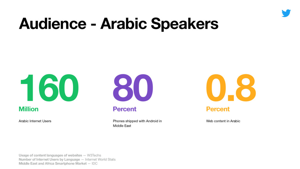 Web content in Arabic Phones shipped with Andro...