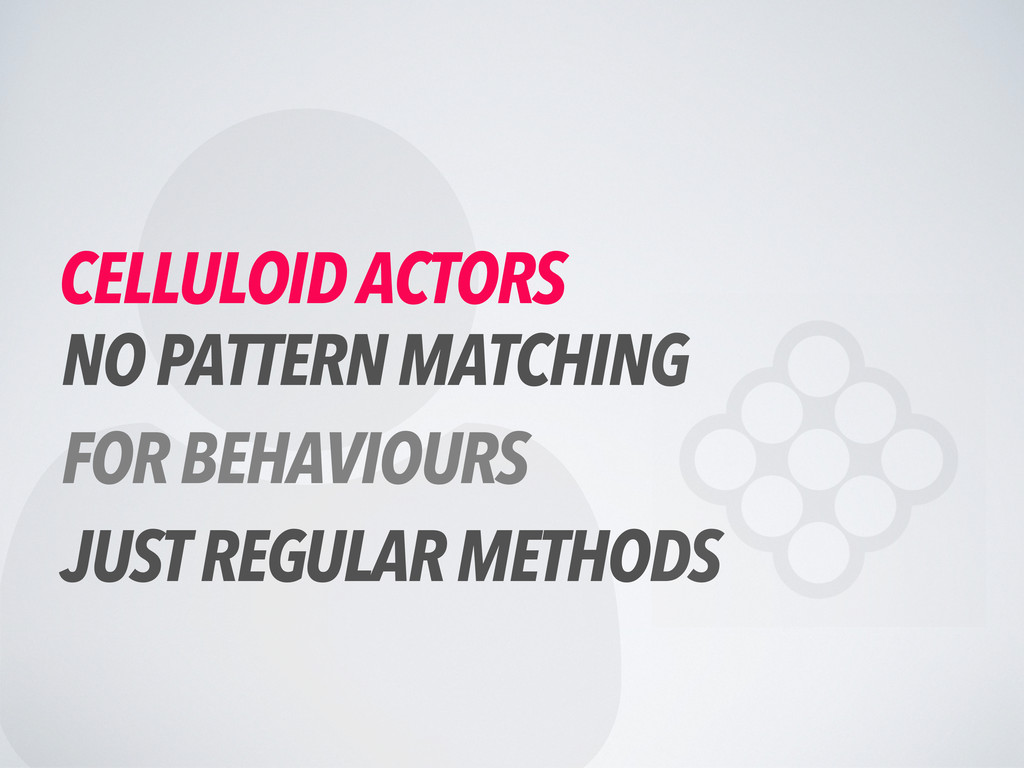  CELLULOID ACTORS NO PATTERN MATCHING FOR BEHA...