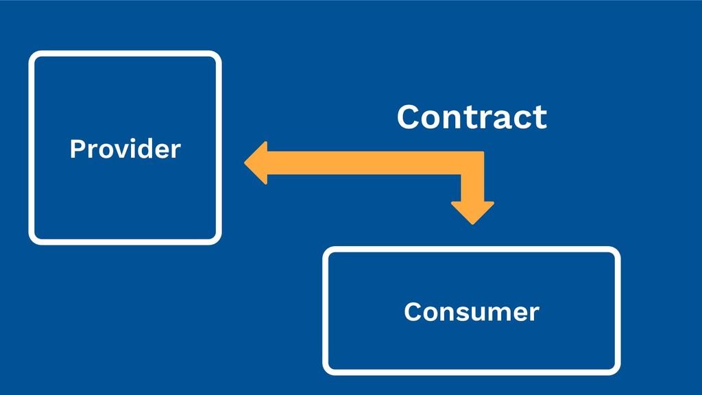 Consumer Provider Contract