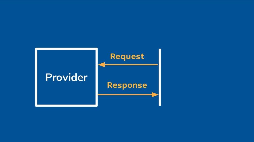 Request Response Provider