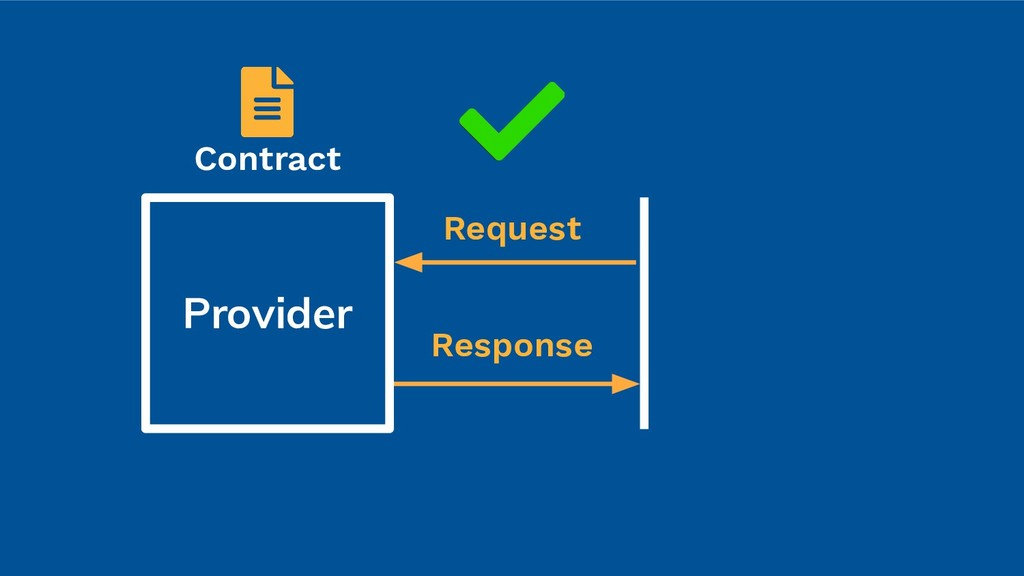 Request Response Provider Contract