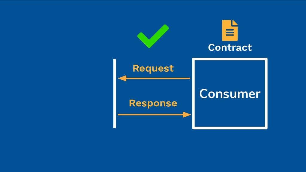 Request Response Consumer Contract