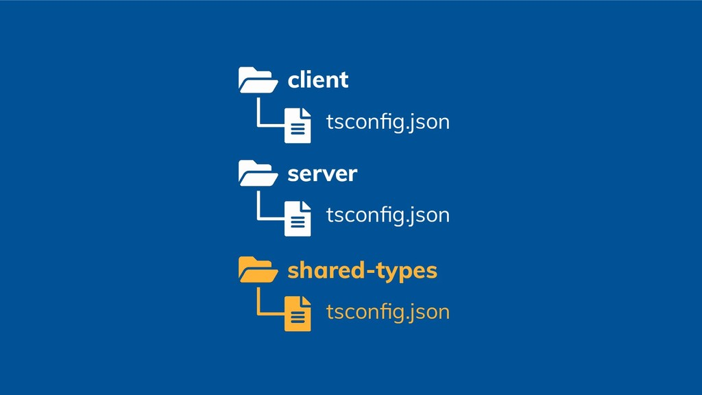 client tsconfig.json server tsconfig.json shared-...