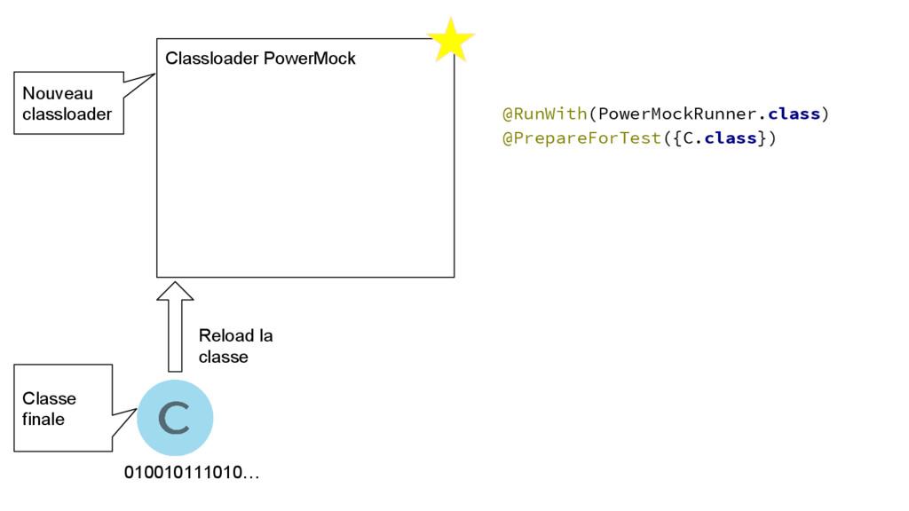 @RunWith(PowerMockRunner.class) @PrepareForTest...