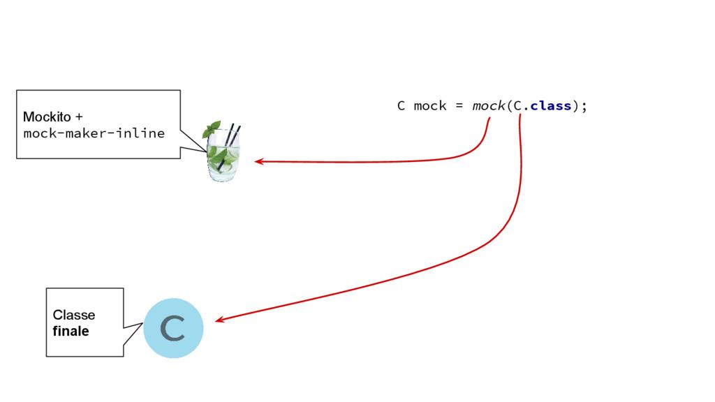 C mock = mock(C.class); Classe finale Mockito +...