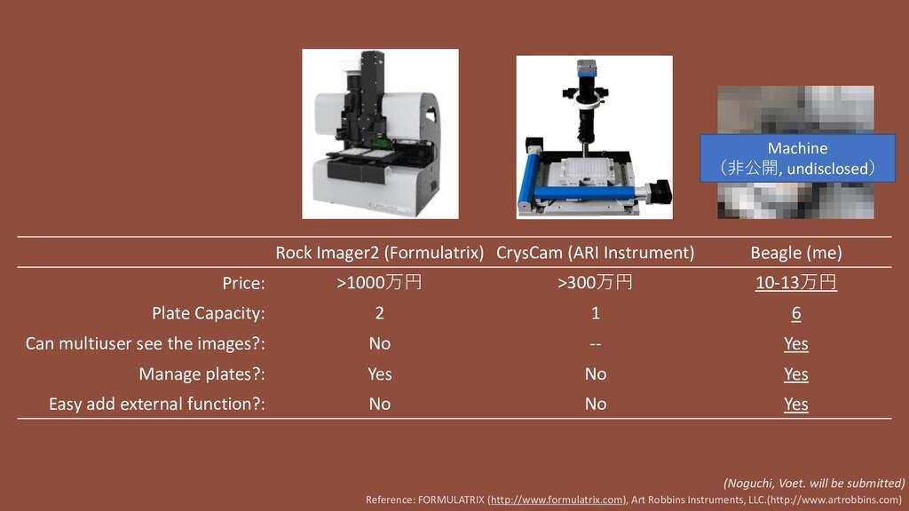 Rock Imager2 (Formulatrix) CrysCam (ARI Instrum...