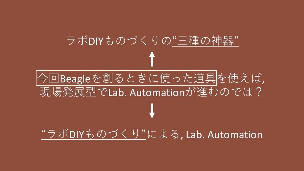 今回Beagleを創るときに使った道具を使えば, 現場発展型でLab. Automationが...