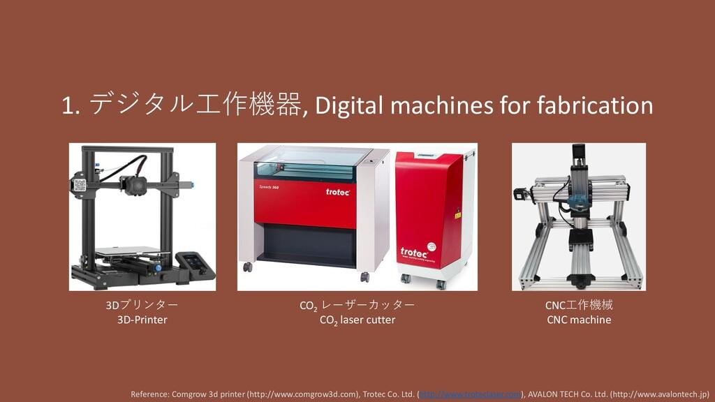 1. デジタル工作機器, Digital machines for fabrication R...
