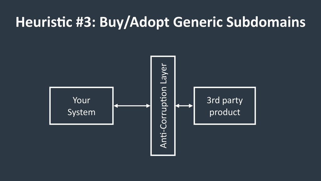 HeurisCc #3: Buy/Adopt Generic Subdomains Your ...