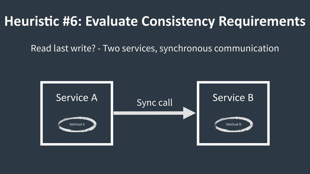 HeurisCc #6: Evaluate Consistency Requirements ...