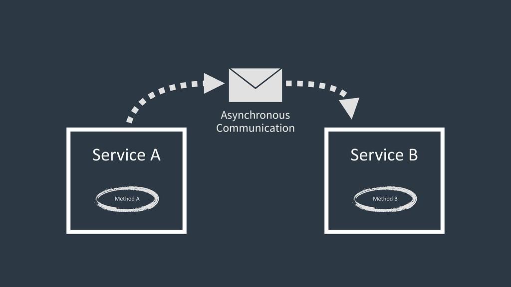 Service A Method A  Service B Method B Async...