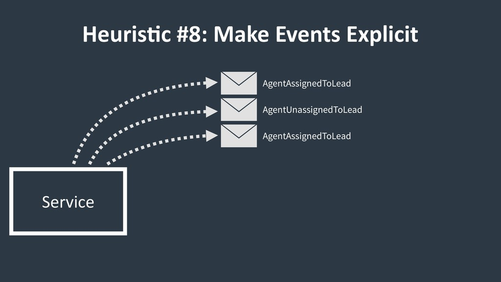 HeurisCc #8: Make Events Explicit Service Agent...