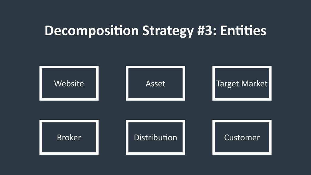 DecomposiCon Strategy #3: EnCCes Website Asset ...