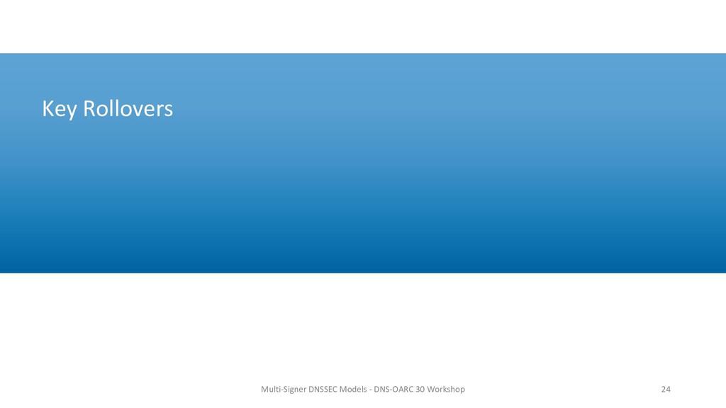 Key Rollovers 24 Multi-Signer DNSSEC Models - D...