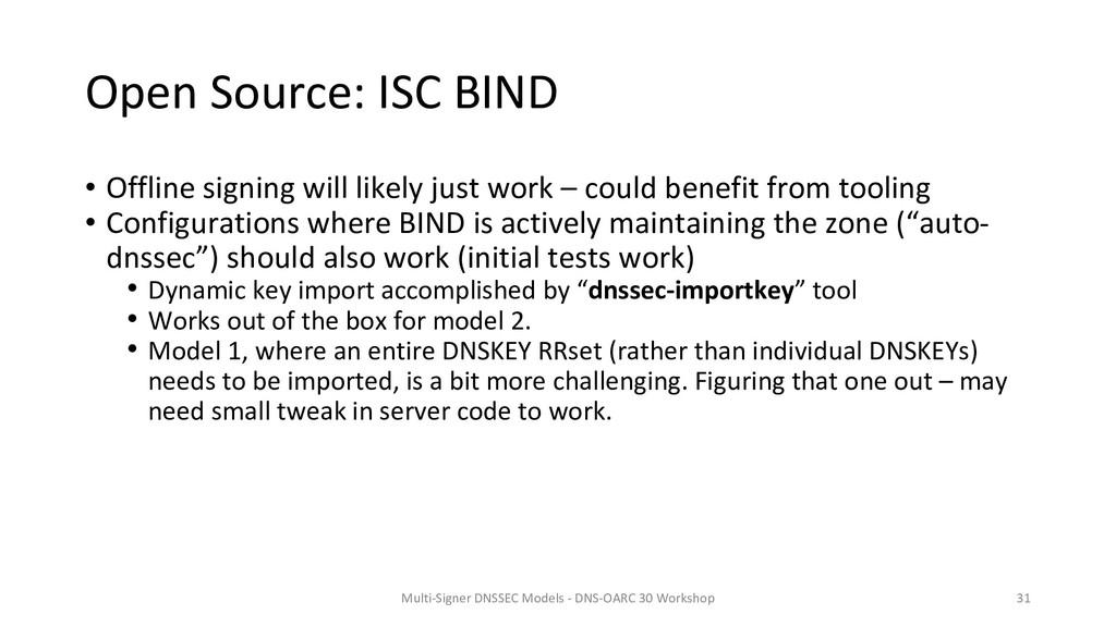 Open Source: ISC BIND • Offline signing will li...