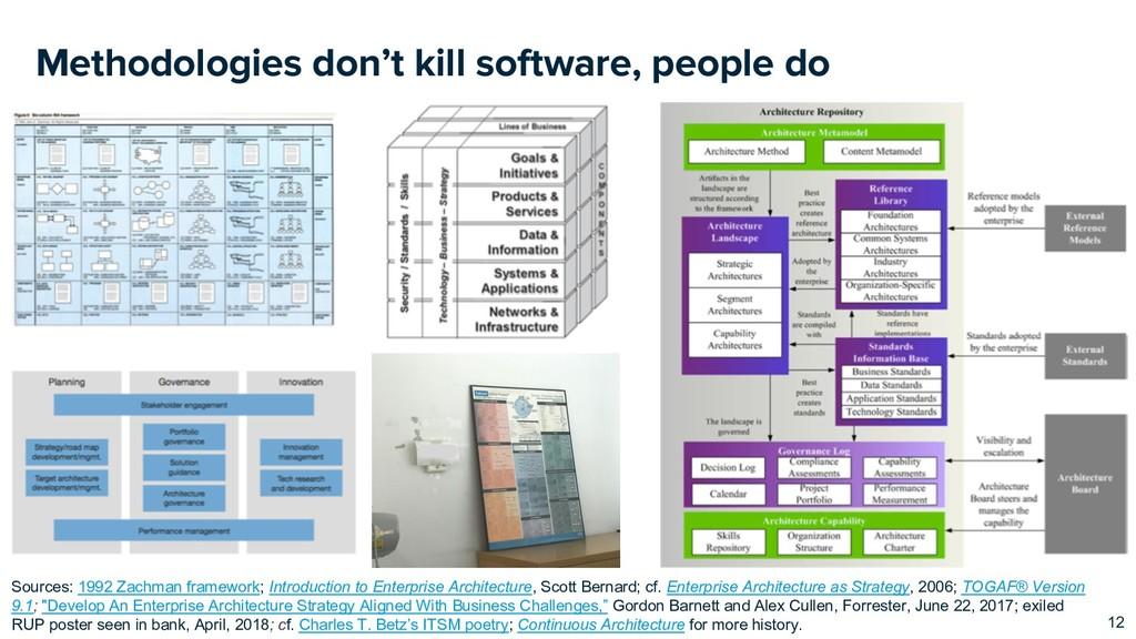 Methodologies don't kill software, people do 12...