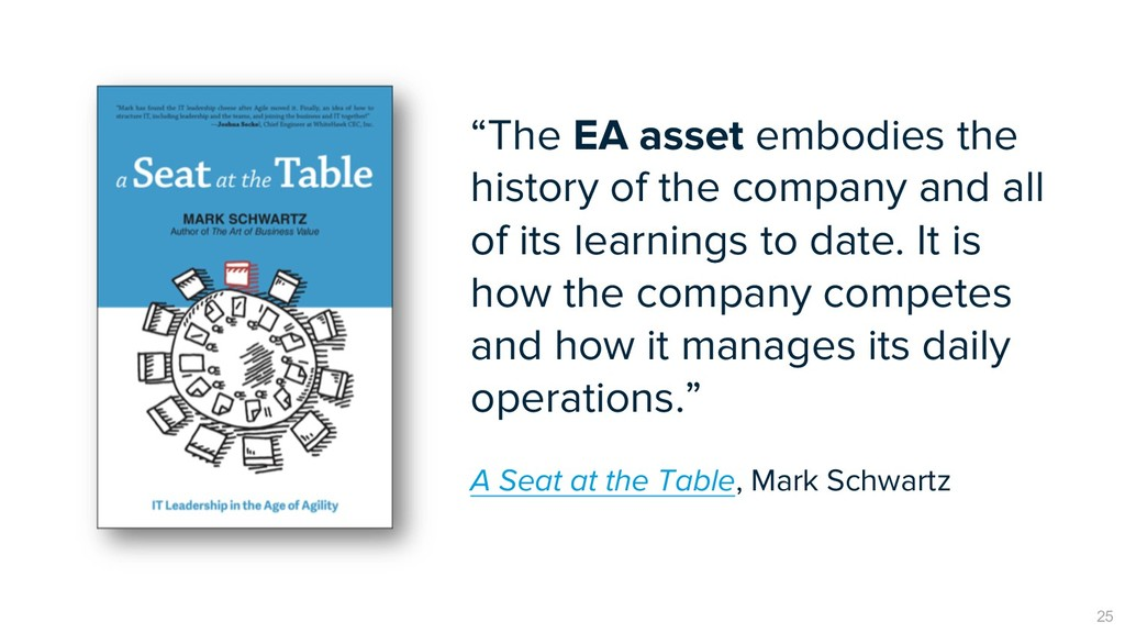 """""""The EA asset embodies the history of the compa..."""