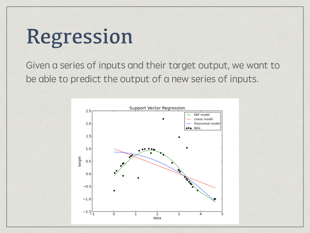 Regression Given a series of inputs and their t...