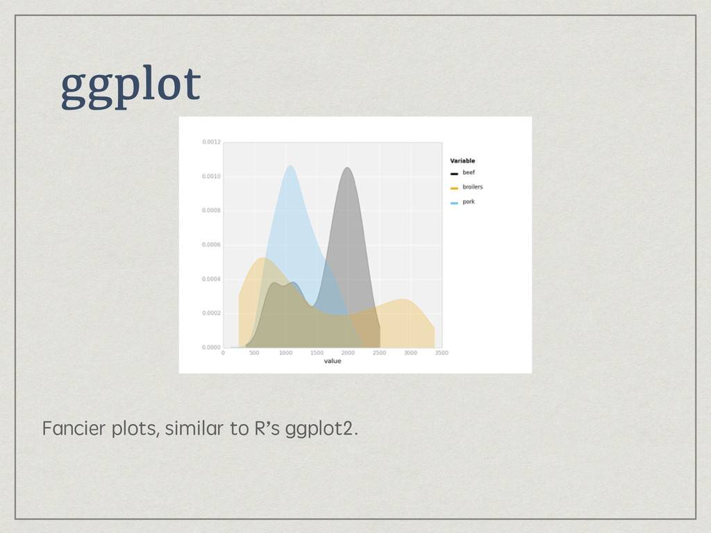 ggplot Fancier plots, similar to R's ggplot2.
