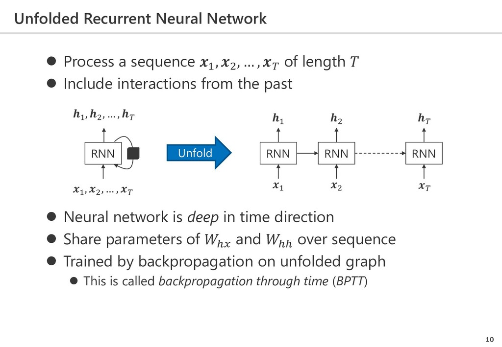 Unfolded Recurrent Neural Network 10  Process ...