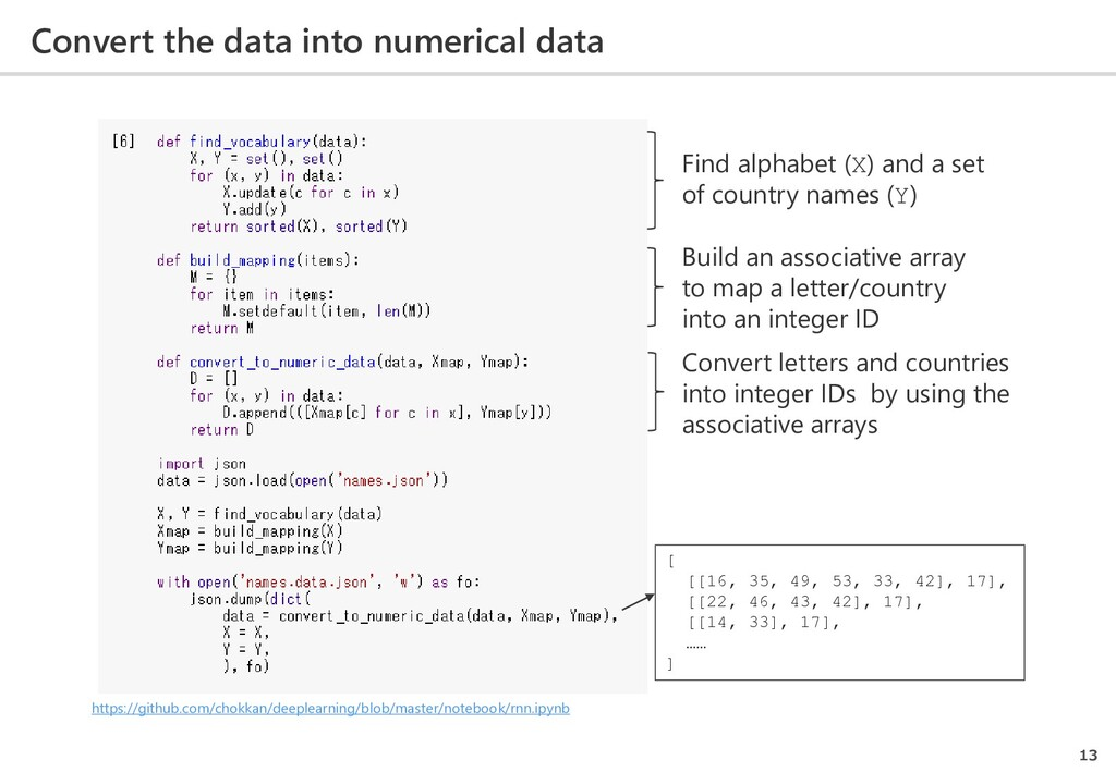 Convert the data into numerical data 13 [ [[16,...
