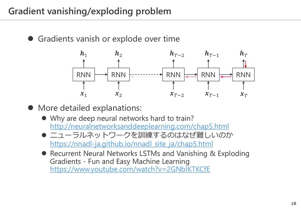 Gradient vanishing/exploding problem 18  Gradi...