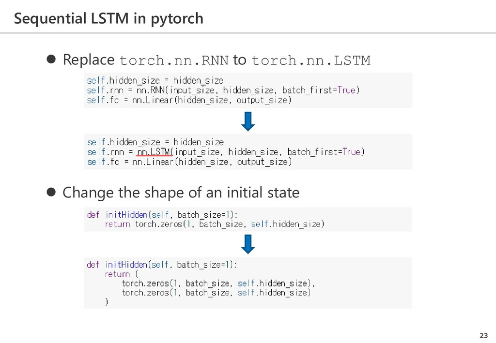 Sequential LSTM in pytorch 23  Replace torch.n...