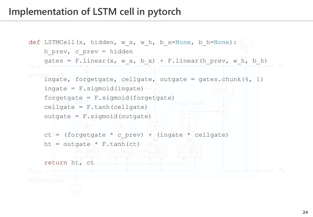 Implementation of LSTM cell in pytorch 24 𝑓𝑓 𝑓 ...