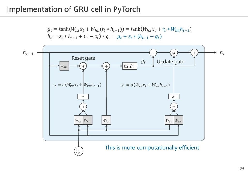 Implementation of GRU cell in PyTorch 34  𝑟𝑟 𝑟 ...