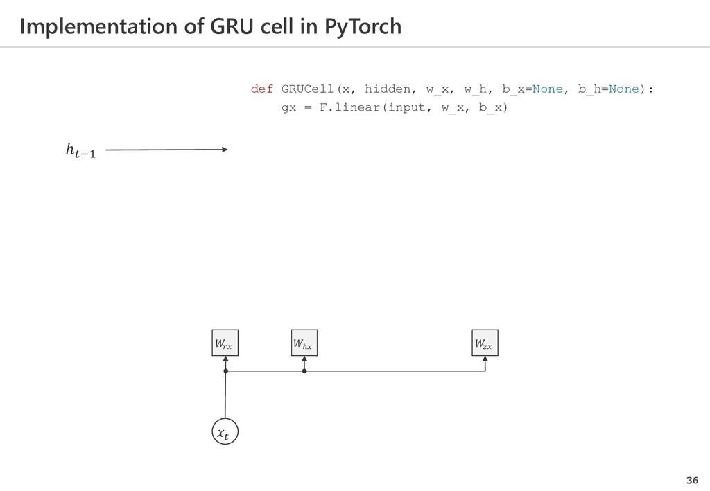 Implementation of GRU cell in PyTorch 36  𝑟𝑟 ℎ ...