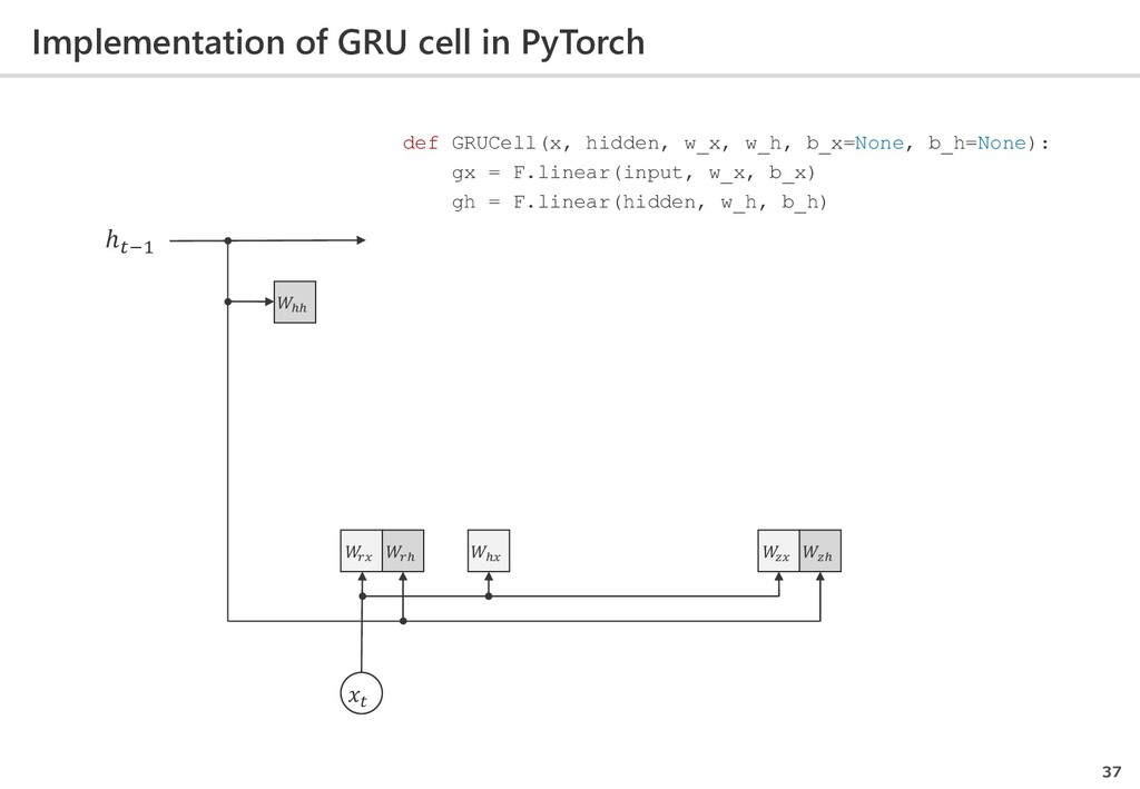 Implementation of GRU cell in PyTorch 37  𝑟𝑟 𝑟 ...