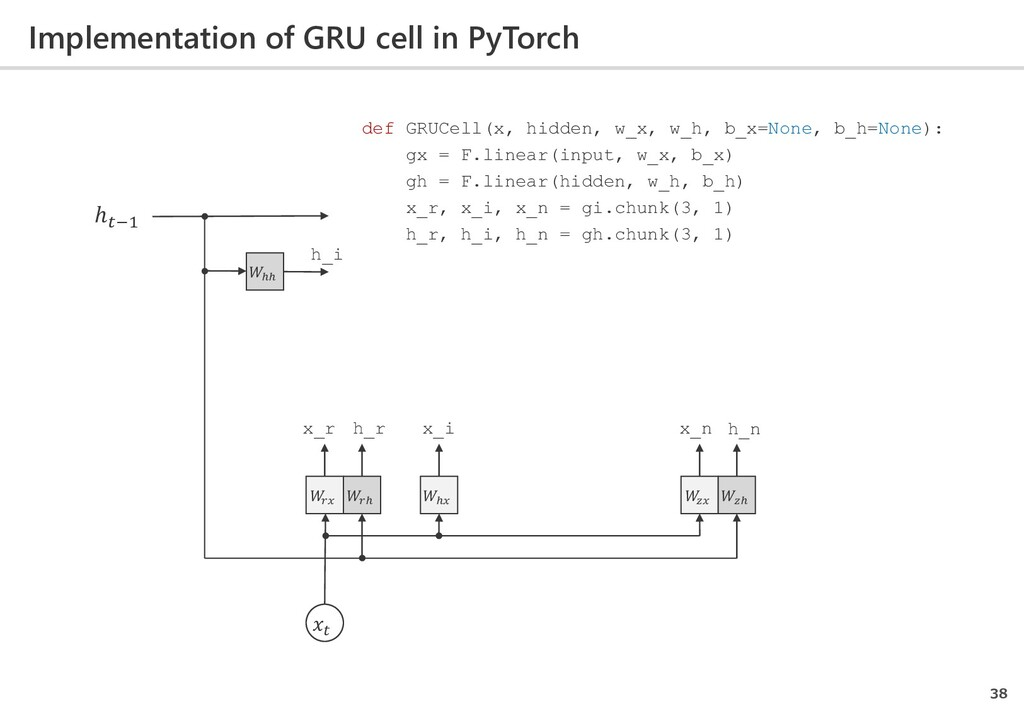 Implementation of GRU cell in PyTorch 38  𝑟𝑟 𝑟 ...