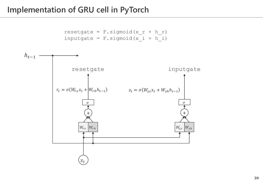 Implementation of GRU cell in PyTorch 39  𝑟𝑟 𝑟 ...