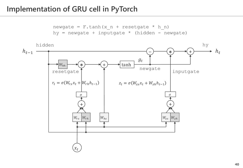 Implementation of GRU cell in PyTorch 40  𝑟𝑟 𝑟 ...