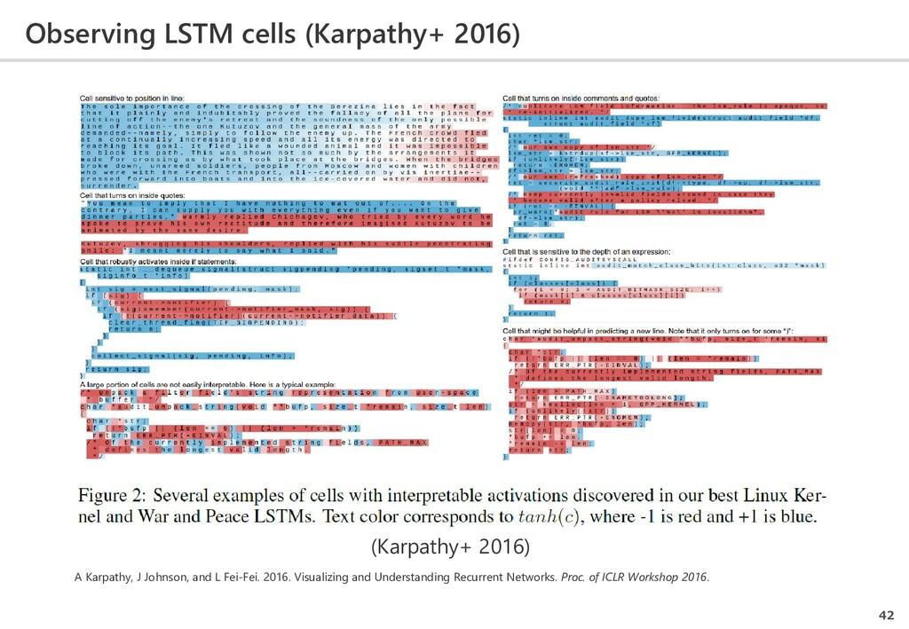 Observing LSTM cells (Karpathy+ 2016) 42 (Karpa...