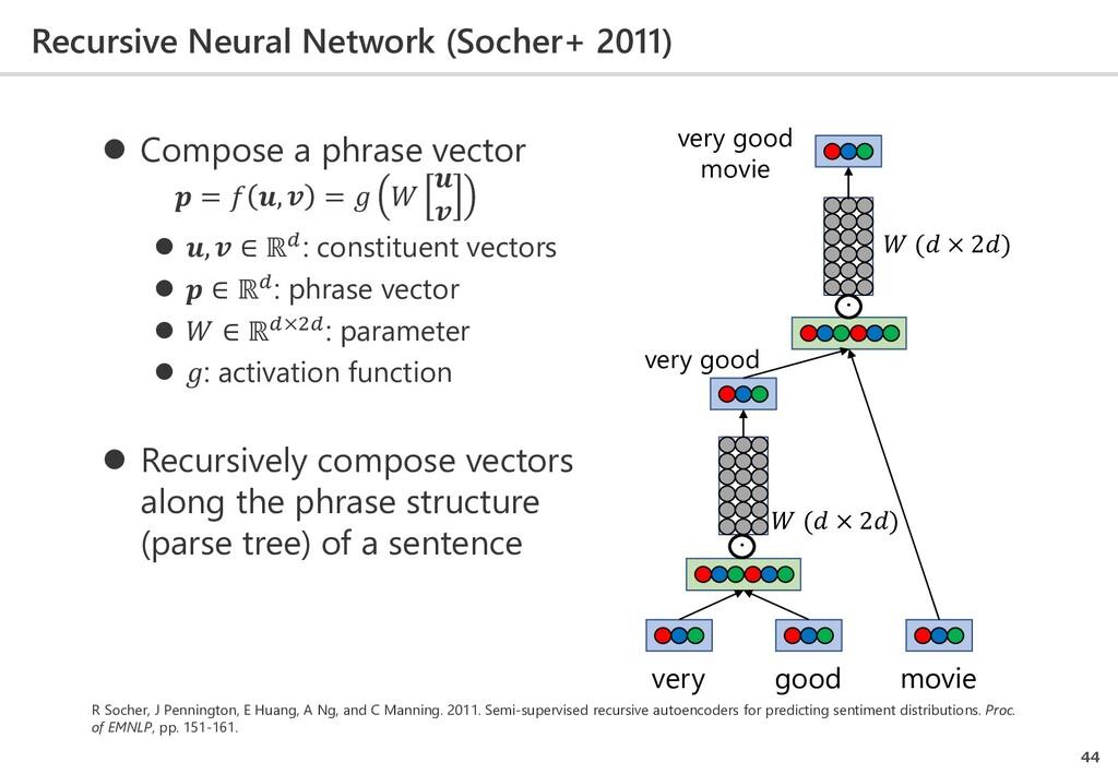 Recursive Neural Network (Socher+ 2011) 44 R So...