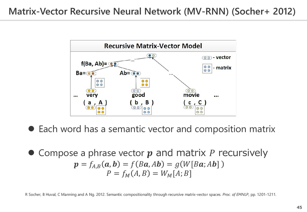 Matrix-Vector Recursive Neural Network (MV-RNN)...