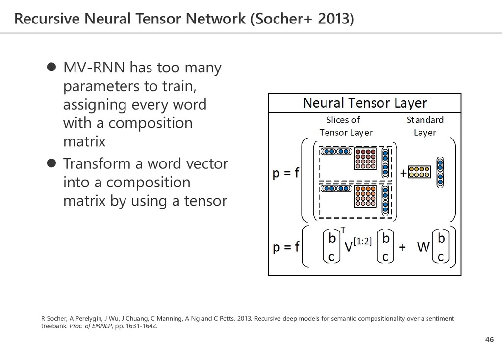 Recursive Neural Tensor Network (Socher+ 2013) ...
