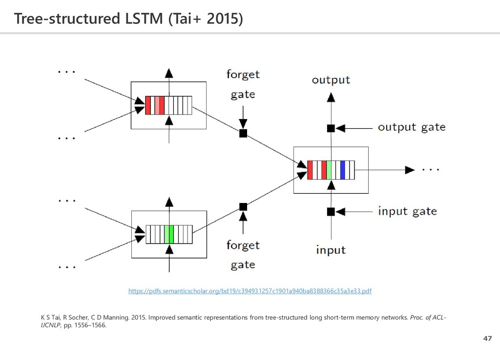Tree-structured LSTM (Tai+ 2015) 47 https://pdf...