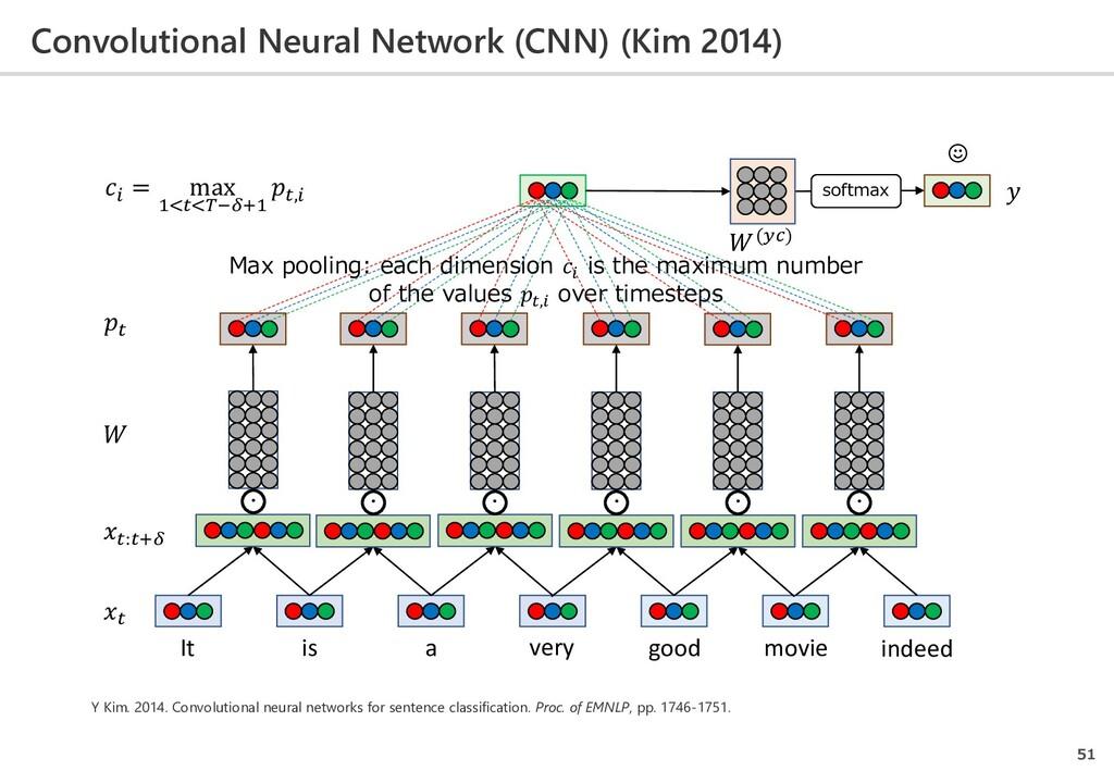 Convolutional Neural Network (CNN) (Kim 2014) 5...