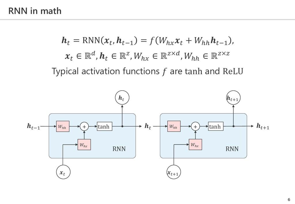 RNN in math 6 ℎ ℎℎ + −1 tanh  ℎ ℎℎ + +1 tanh +1...
