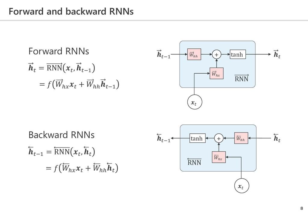 Forward and backward RNNs 8 ℎ ℎℎ + −1 tanh   RN...