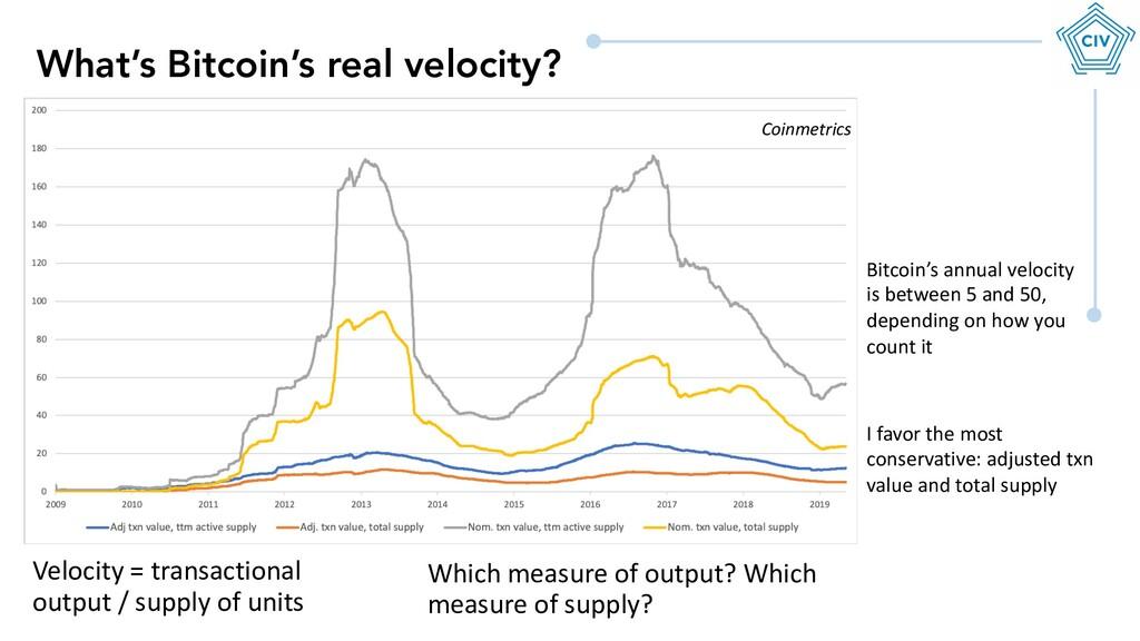 Velocity = transactional output / supply of uni...