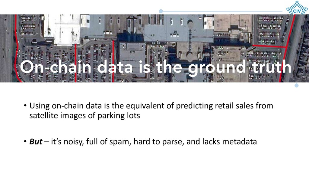 • Using on-chain data is the equivalent of pred...